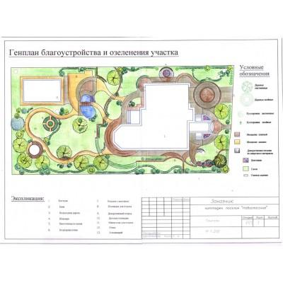 ландшафтное проектирование в алматы услуги компании PLANTS